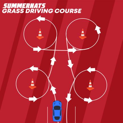 summernats-grass-driving-course
